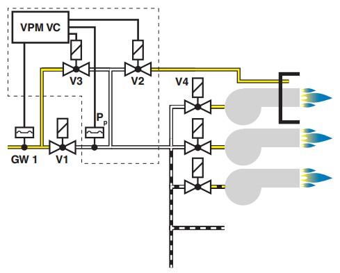 Exemplu instalare VPM-VC 4