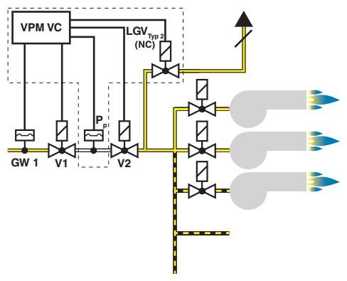 Exemplu instalare VPM-VC 5a