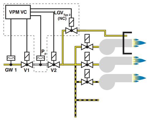 Exemplu instalare VPM-VC 5b