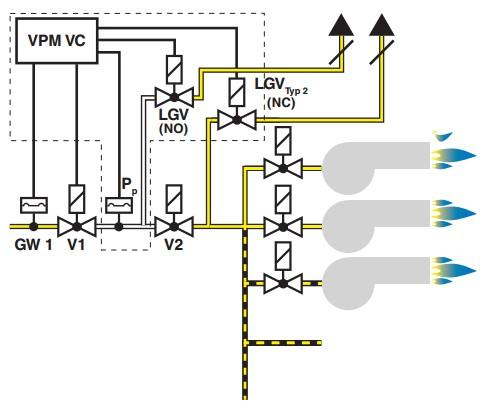 Exemplu instalare VPM-VC 6a