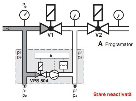 Faza 1 functionare VPS 504