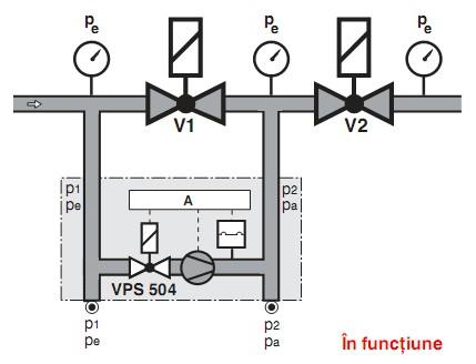 Faza 3 functionare VPS 504