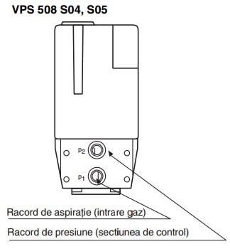 dimensiuni VPS 508 S04-S05 3