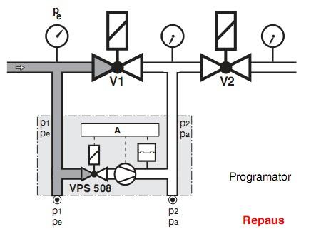 Faza 1 functionare VPS 508