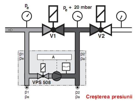 Faza 2 functionare VPS 508