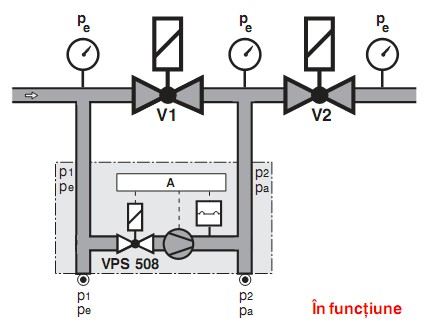 Faza 3 functionare VPS 508
