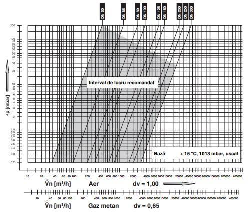 diagrama HF Bloc