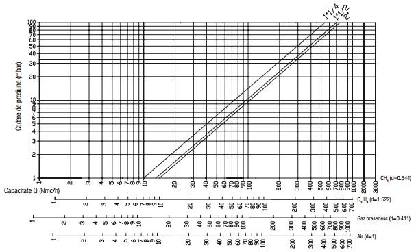 Diagrama AV - 360 mbar-2