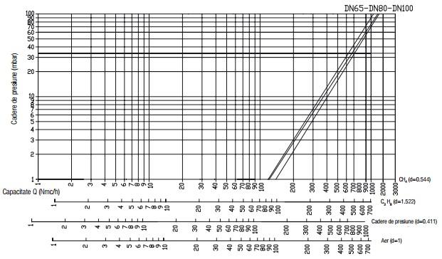 Diagrama VR N.C. - 550 mbar-2