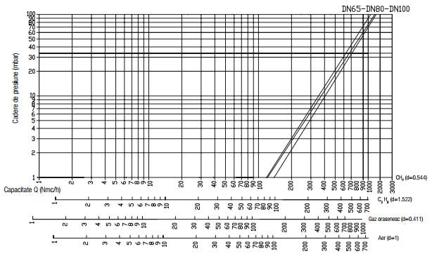 Diagrama VR N.O. - 6 bar-2