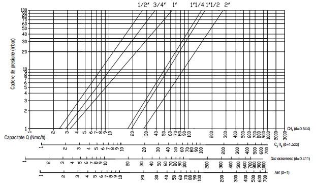 Diagrama VR N.C. CPI-1