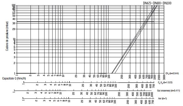 Diagrama VR N.C. CPI-2