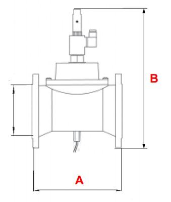 dimensiuni VR N.C. CPI-2