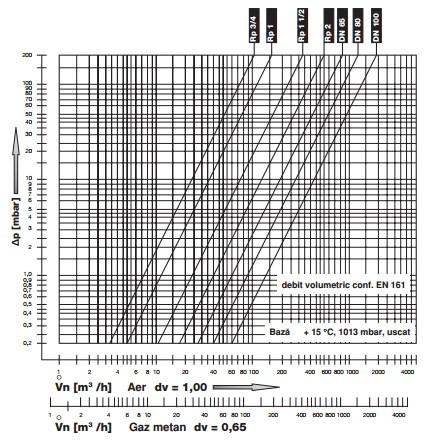 diagrama HSAV 1