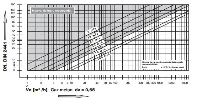 diagrama HSAV 2