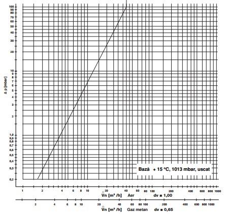 diagrama LGV 5-1