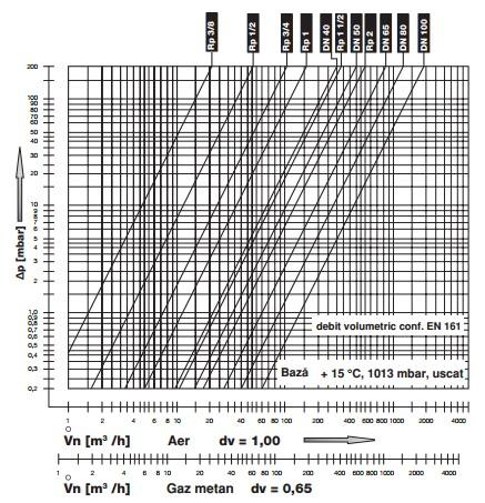 diagrama MVD-1