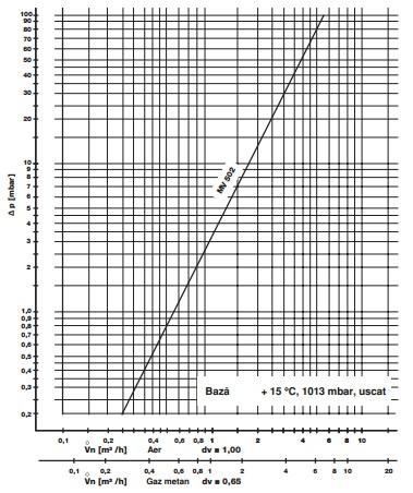 diagrama MV 502-1