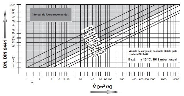diagrama MV 502-2