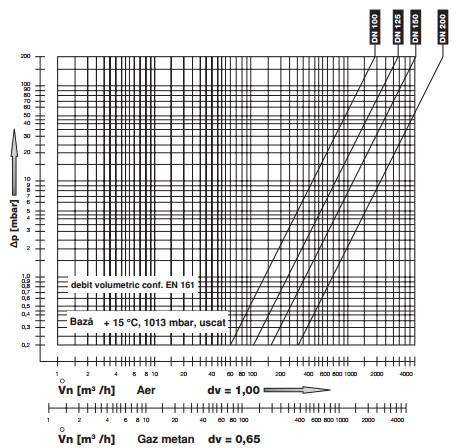 diagrama MVD-2