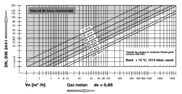 diagrama SV 2