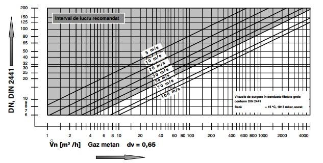 diagrama ZRDLE 2